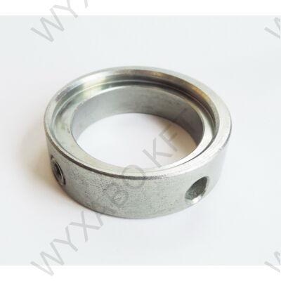Szorító gyűrű